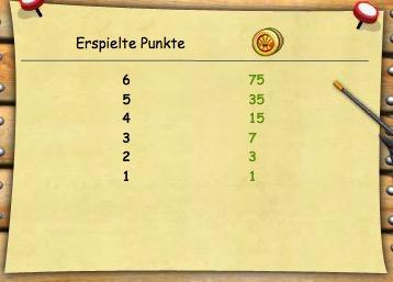 plunderpluendern-preistabelle